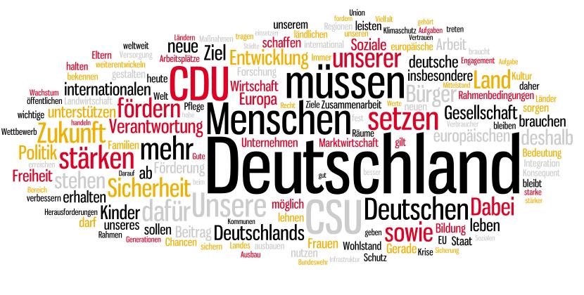 Wortwolke aus dem CDU-Programm