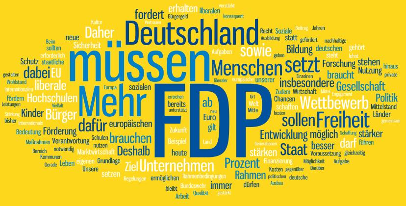 Wortwolke aus dem FDP-Programm