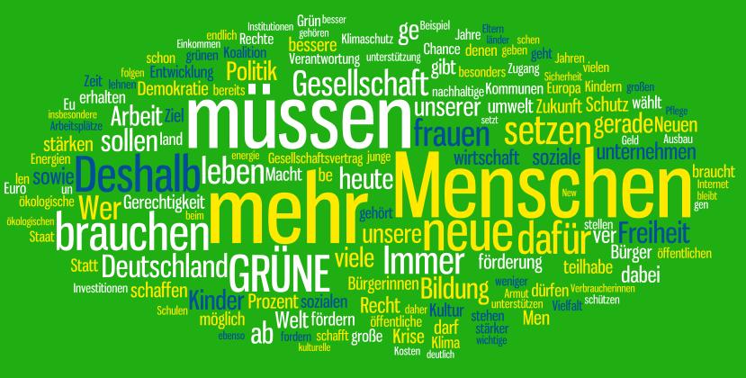 Wortwolke aus dem Grünen-Programm