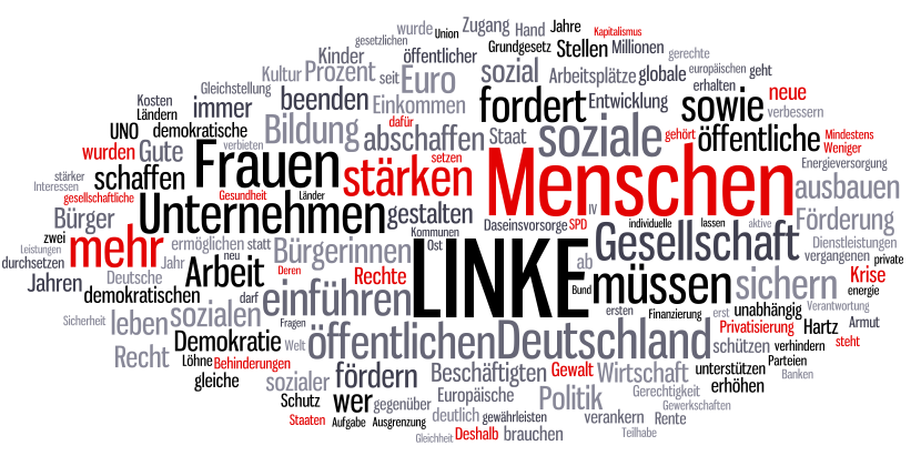 Wortwolke aus dem Linke-Programm