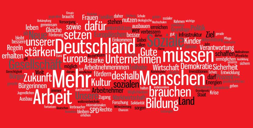 Wortwolke aus dem SPD-Programm